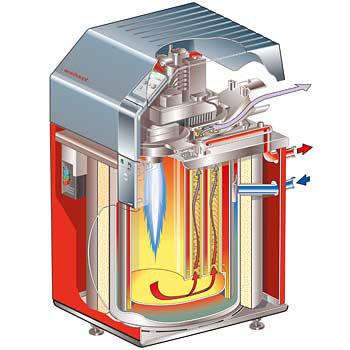 Il Vostro Idraulico Per Il Riscaldamento I Sanitari L Impianto A